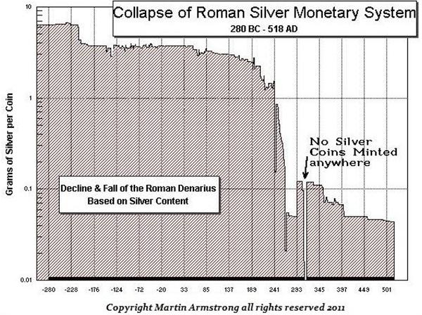 roman_silver_208BC-518AD