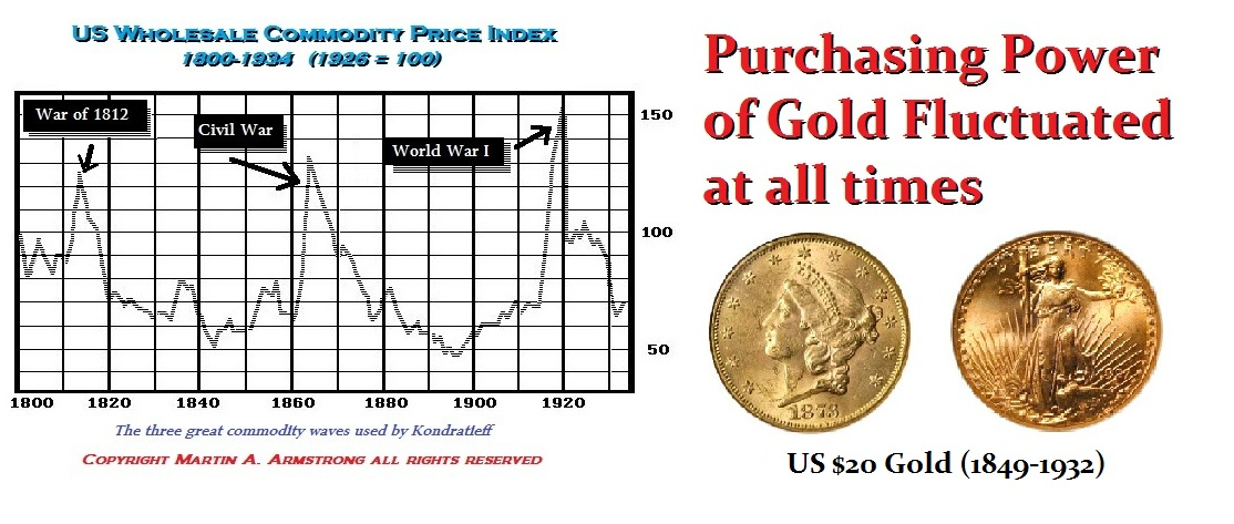 gold-fluctuated1