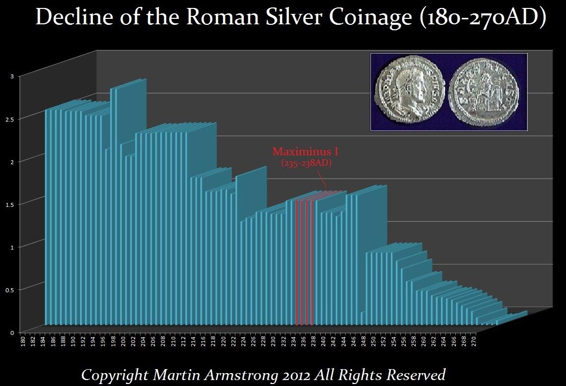 roman-silver-coin---armstrong