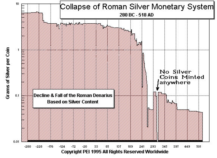 collapseofsilvermoney