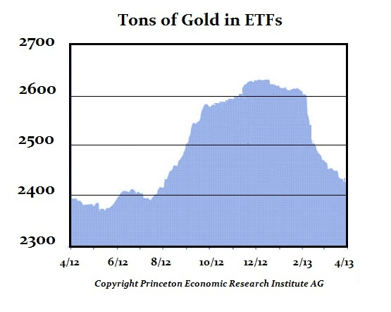 gold-etf-4-20131