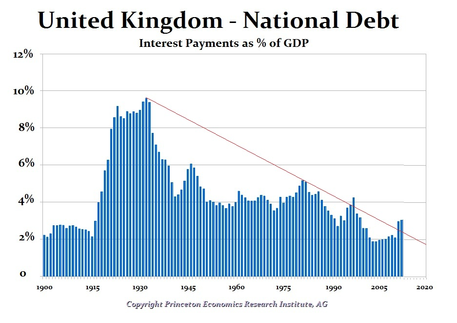 uk-int-gdp-dt