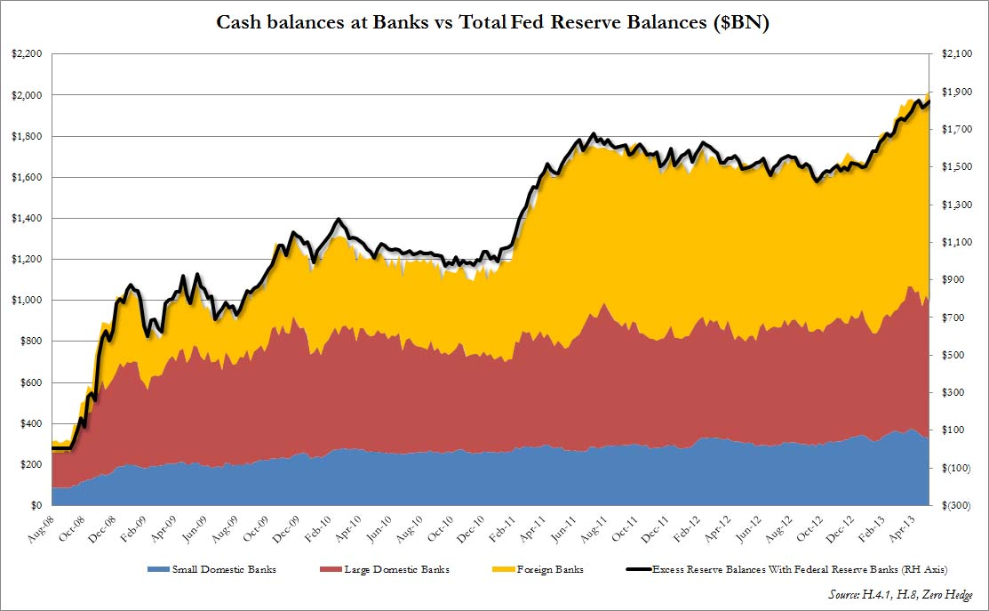 cash-balances-vs-reserves