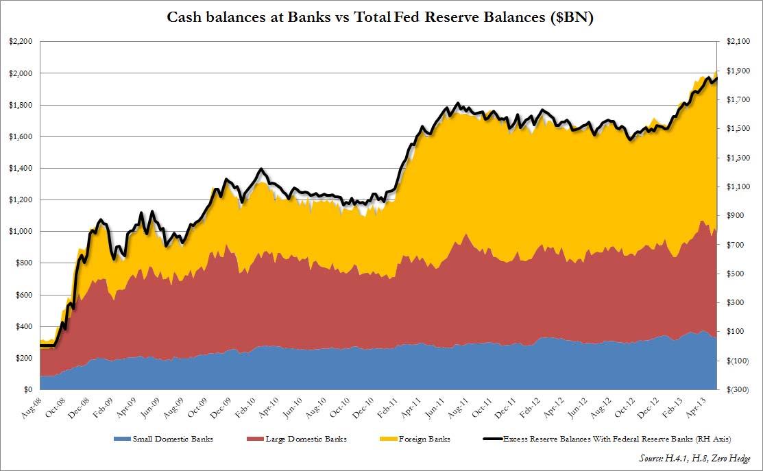 cash-balances-vs-reserves