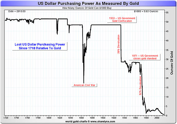 gold-1720-2013