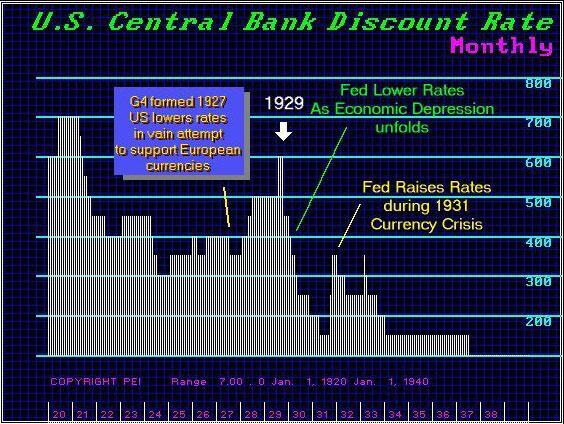 Fed1920
