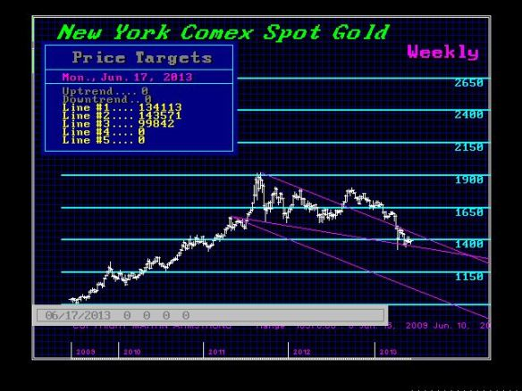 NYGOLD-W-6202013