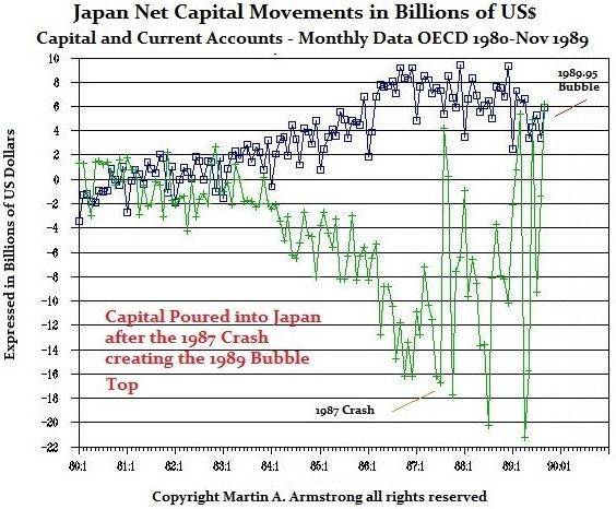 capitalflow-japan87-892