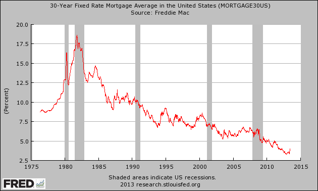30-Year-Mortgage-Rate_3