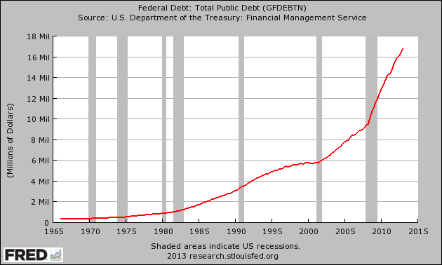 National-Debt_2