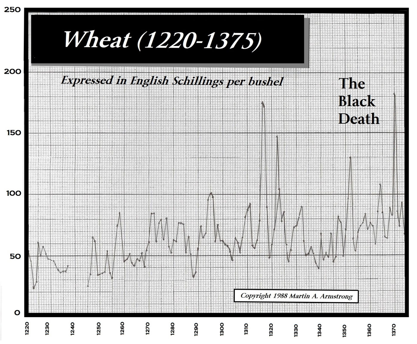 wheat-1220-1375
