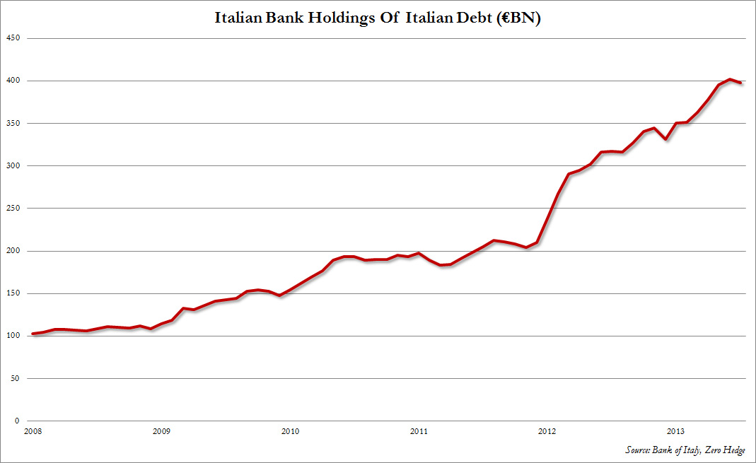 Italian Bank BTP Holdings_1