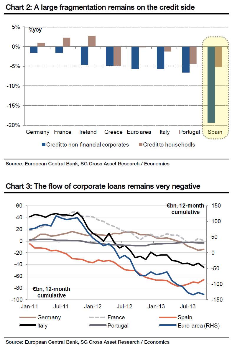 Europe Spain Loans_2