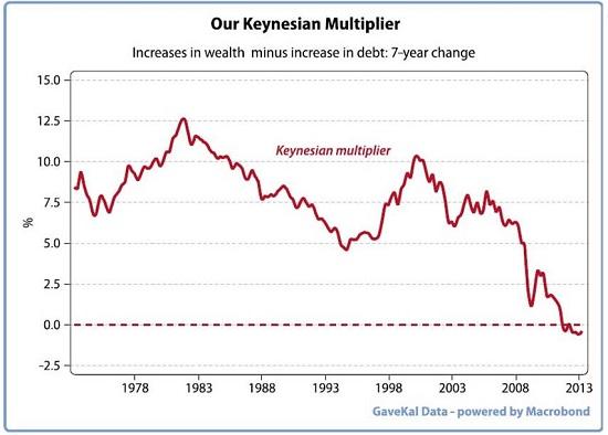 keynesian-multiplier7-13_9