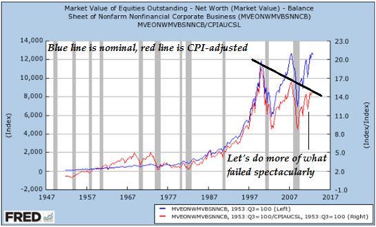 real-US-stocks4-13_14