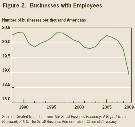 small-business-decline_4