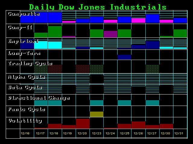 DJFOR-D-12-16-2013