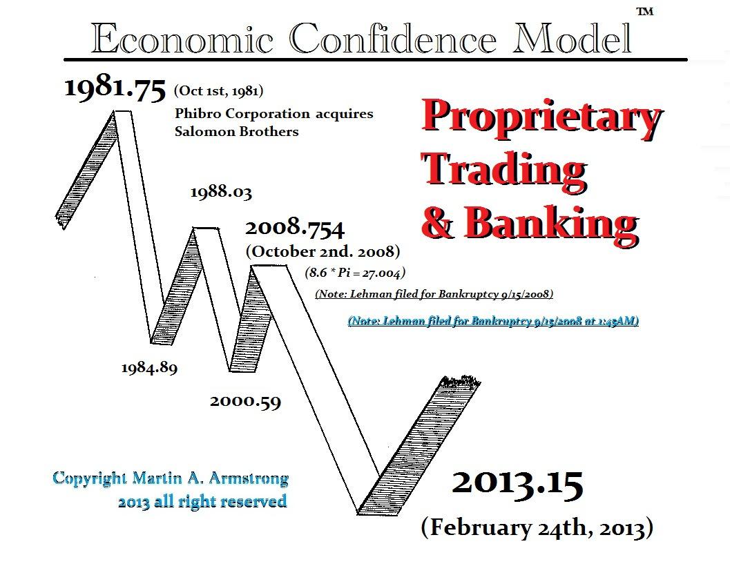 ECM-Banking-Proprietary-Trading_3