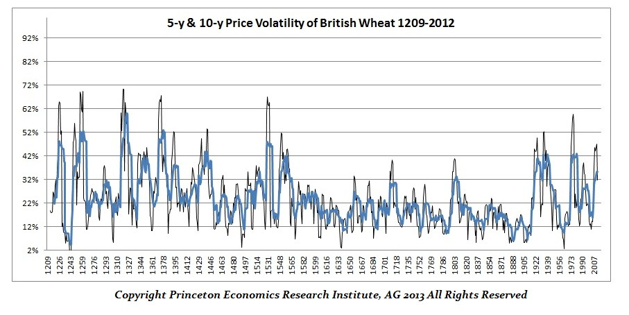Wheat-Vol-5-10-Years_1