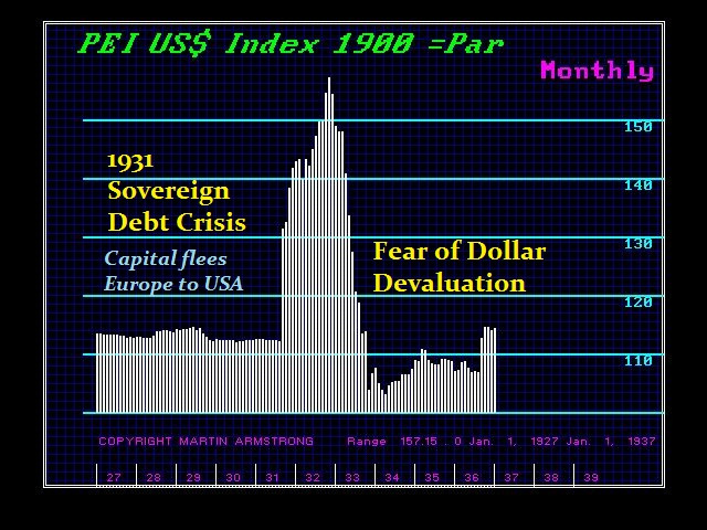 1900x-m-1931-sovereign-debt