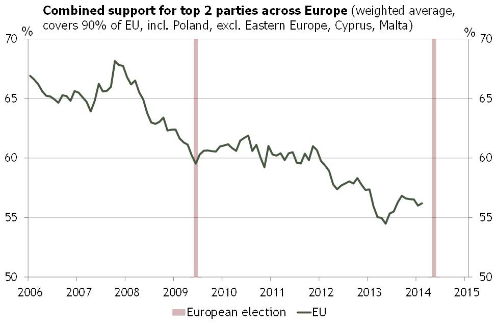 eu-wahl-2014-euroskeptizismus-auf-dem-vormarsch-quelle-ASR-Ltd._02