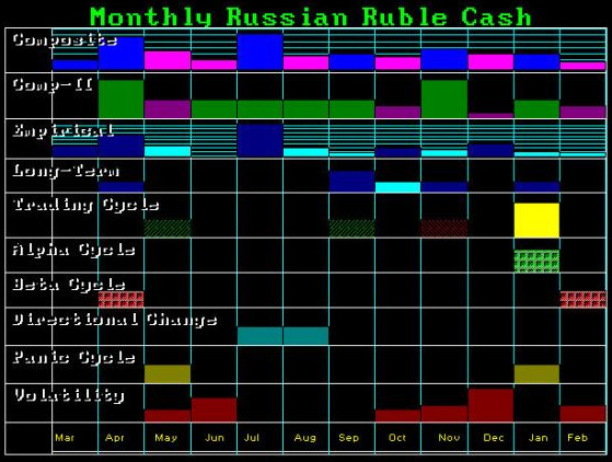 ruble_02