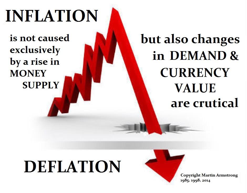 Inflation-Deflation2_01