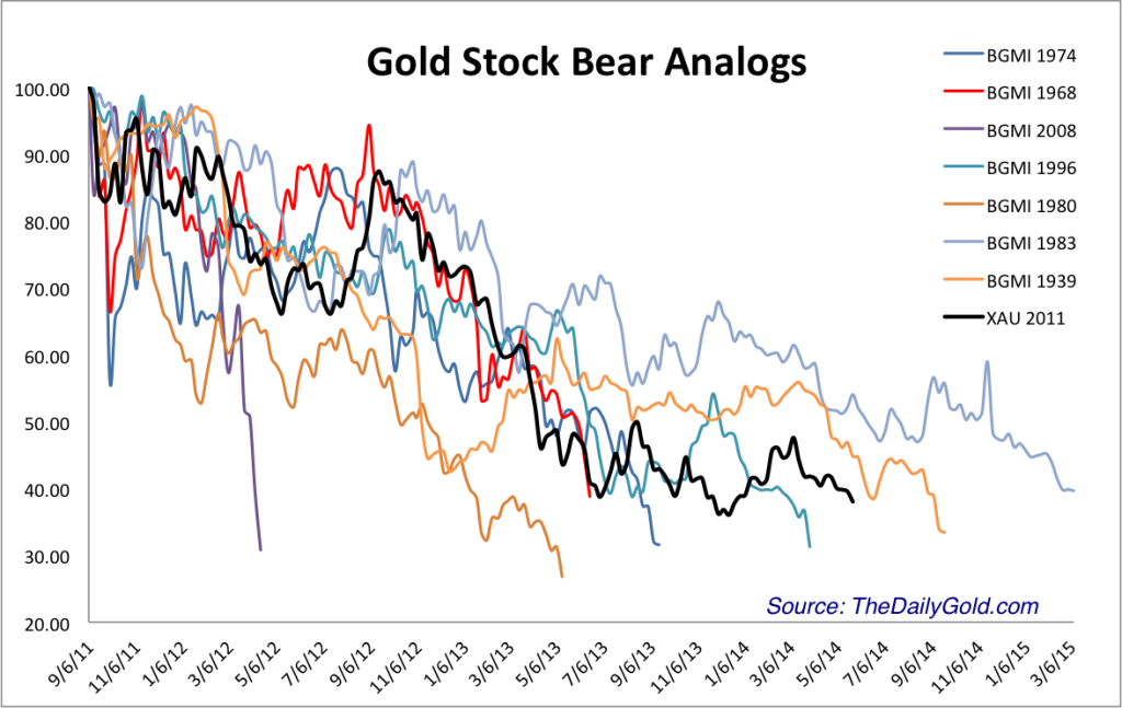 04_may29goldstockbears-1024x647