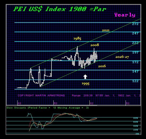 1900-Forecast-Y_06