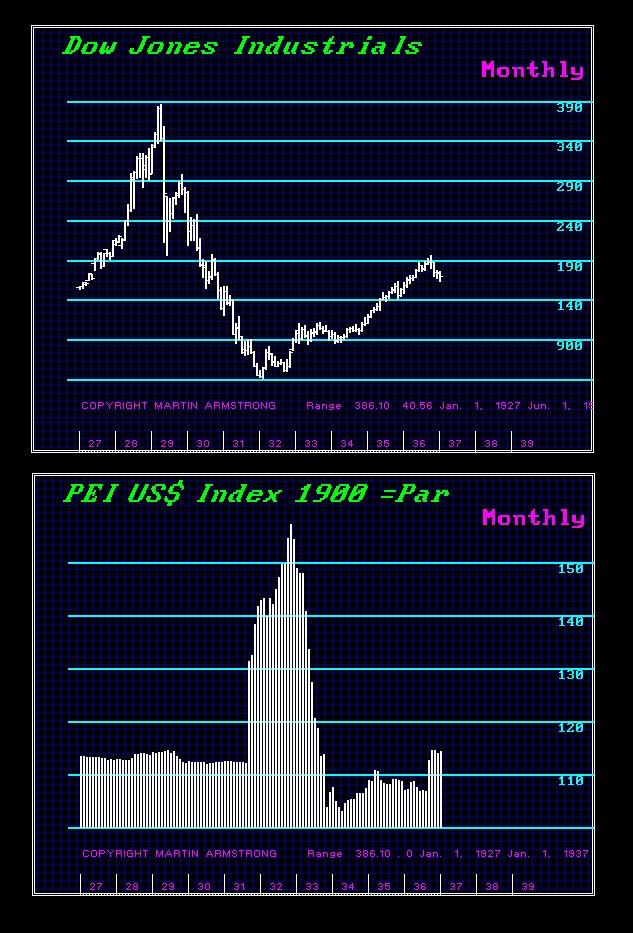 1990-Dow-1927-37_08