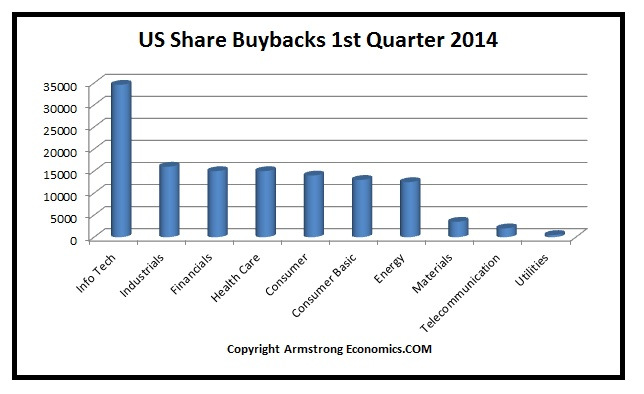 1-Buyback-1st-2014_01