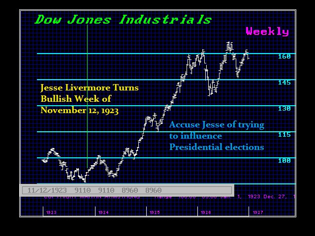 1923-Jesse-Livermore-Turns-Bullish_04