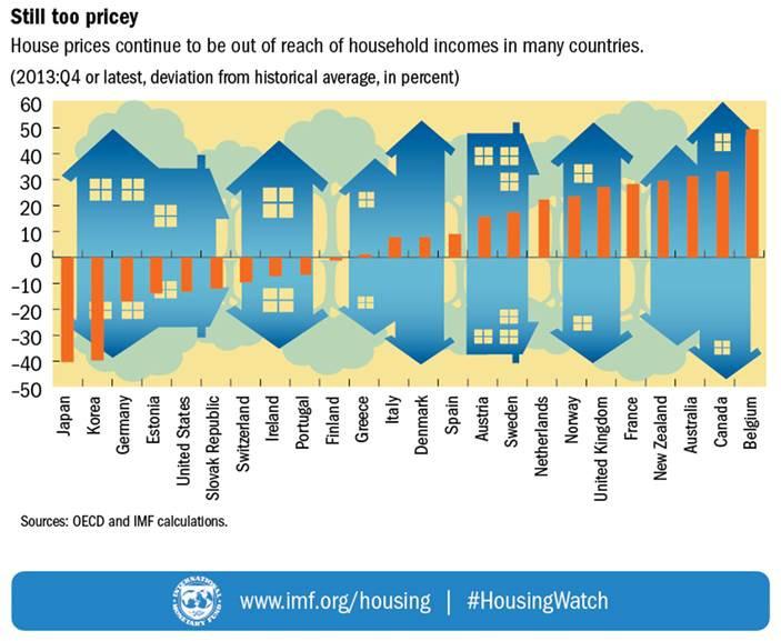Housing-Shifts_01