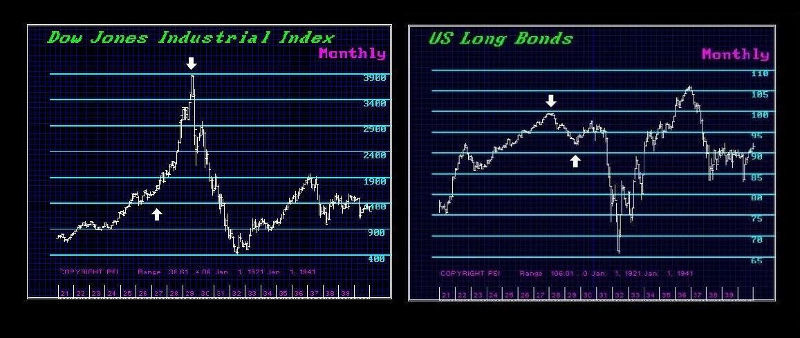 Dow-Bonds_01
