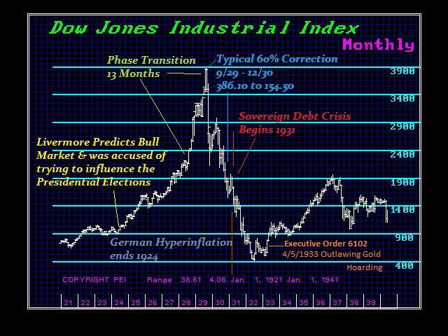 Dow-GreatDepression_03
