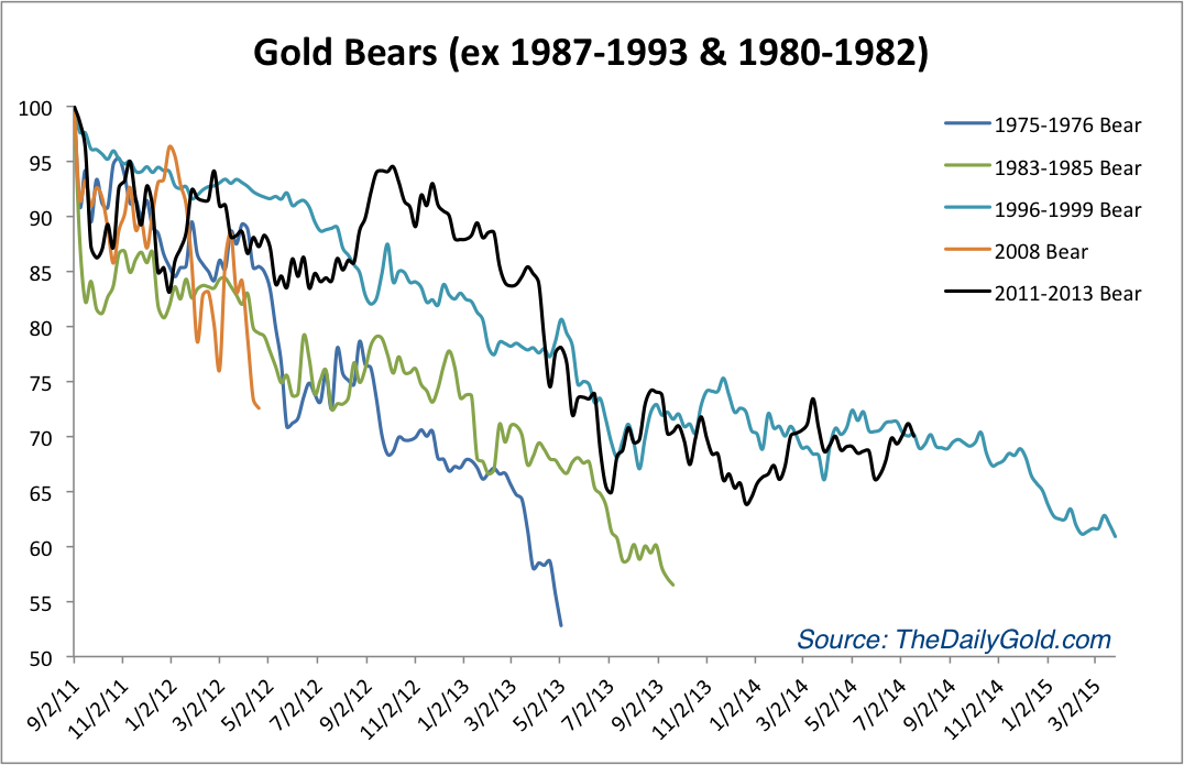 july17goldbears_01