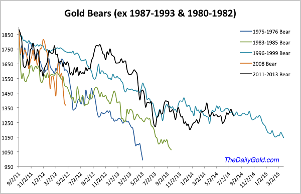 july24goldbears_02