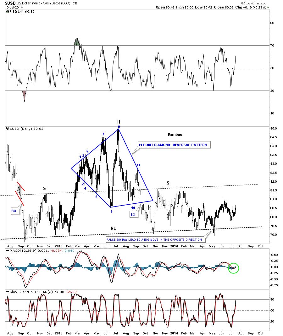 us-dollar-HS-top_01