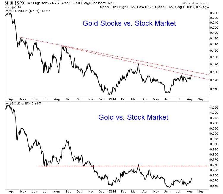 aug7goldpmsvspx_02