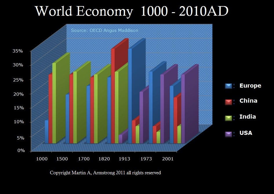 worldeconomy_01