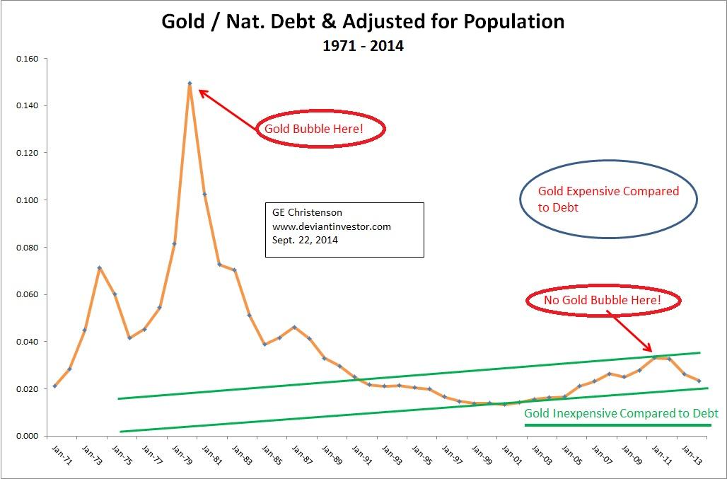 goldpreis wird explodieren