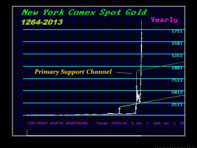 NYGOLD-Y-1264-2013-Support_01
