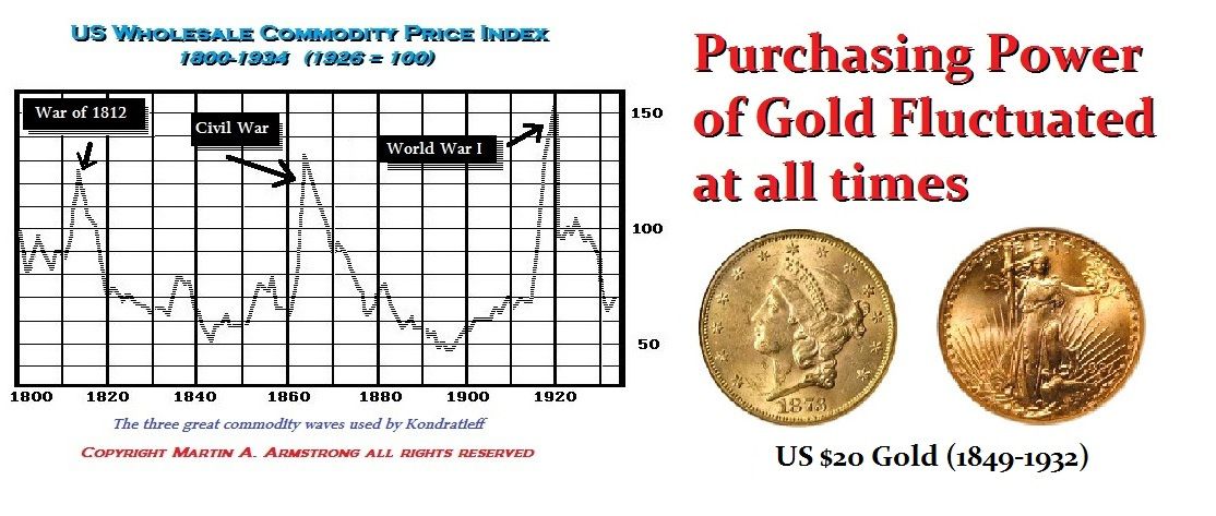 gold-fluctuated1_04
