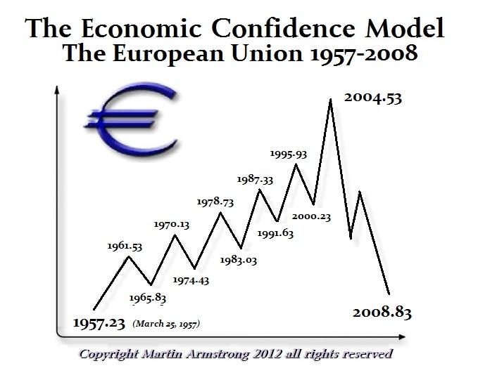 ECM-Euro - Z